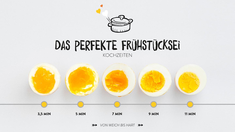 Eier kochen Zeit